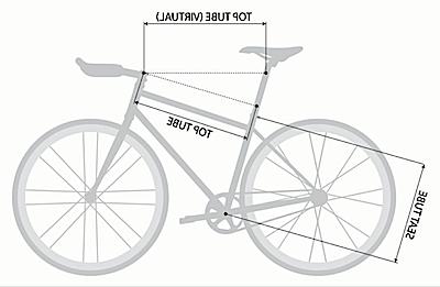 Quelle est la longueur d'un vélo ?